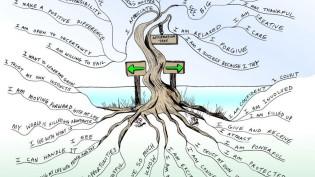 affirmation-tree
