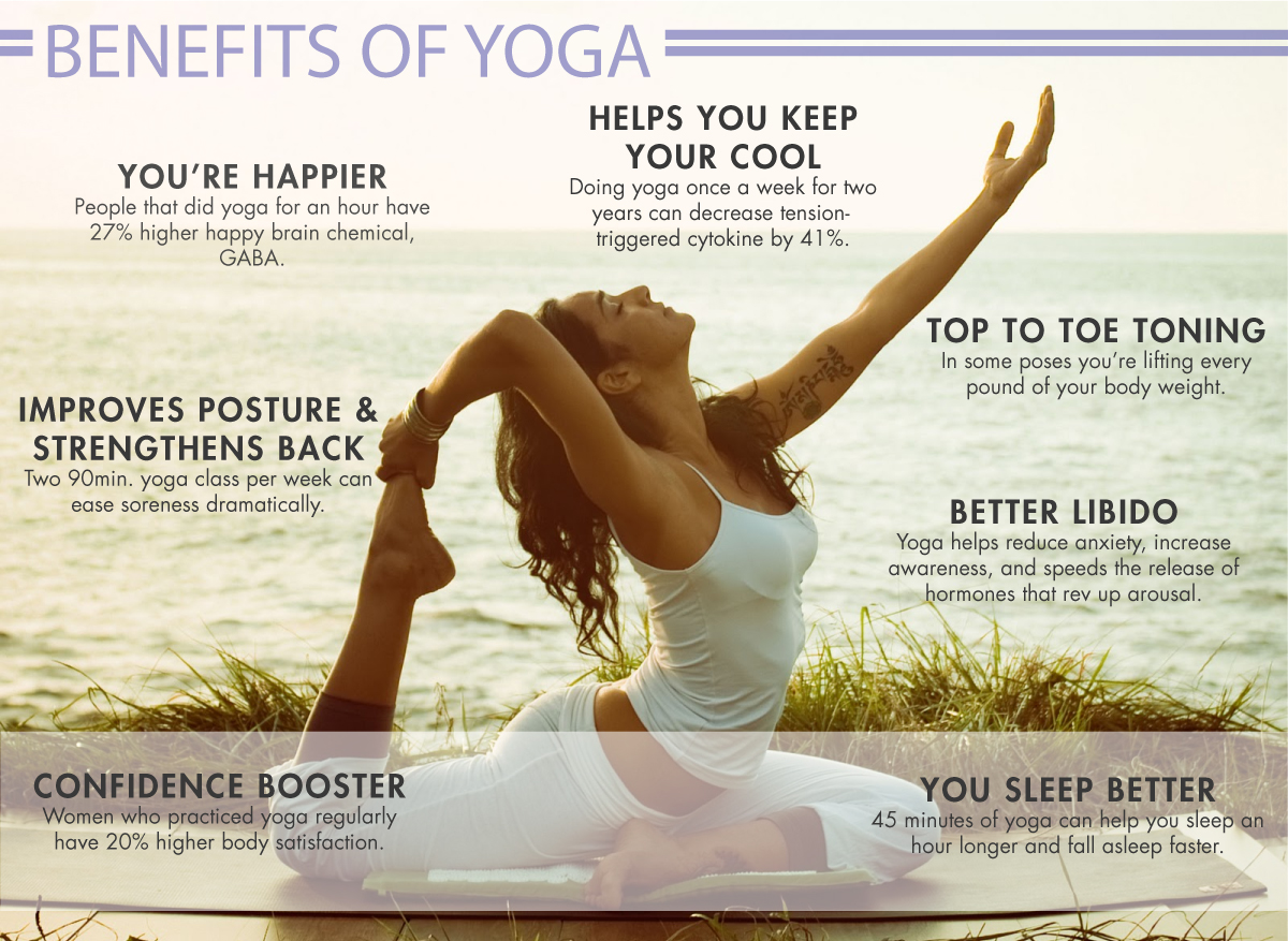 yoga and health benefits Reduce stress, boost bone health and lose weight with these yoga poses.